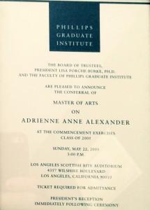 Masters-Diploma